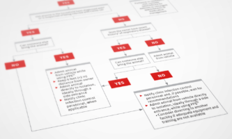 1029896_Clinicians Brief Algorithm